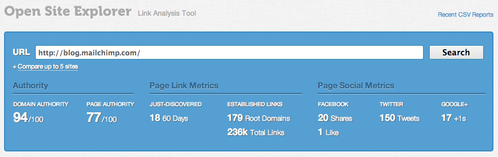 Mailchimp link analysis competitive tracking