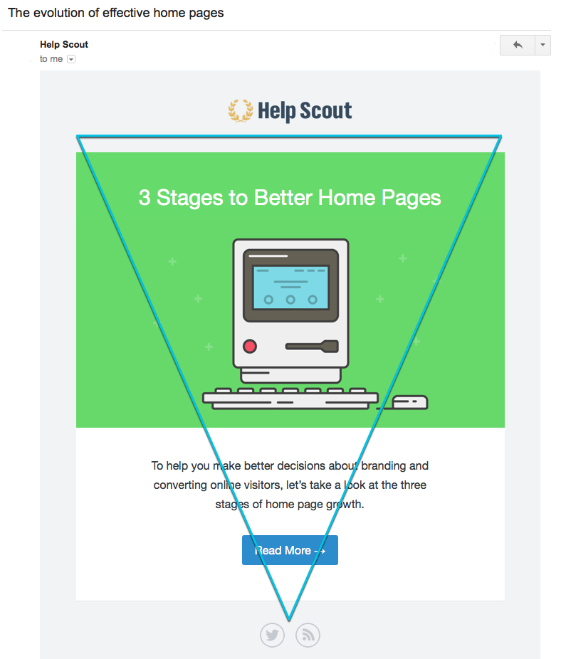 help scout inverted pyramid method