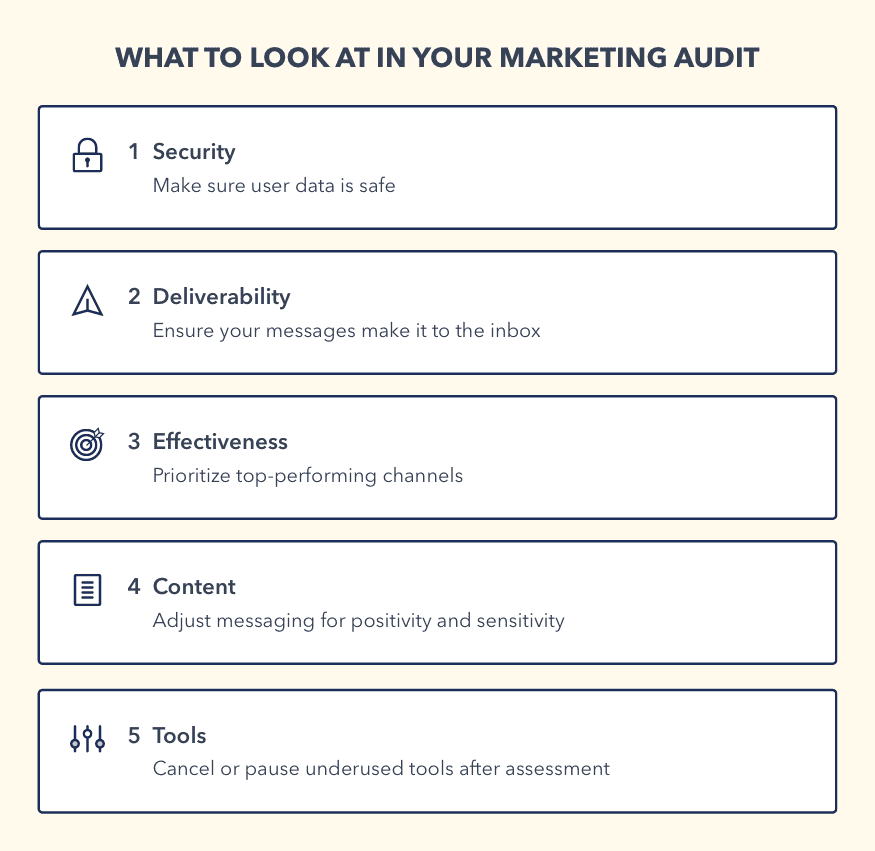 marketing and email audit checklist