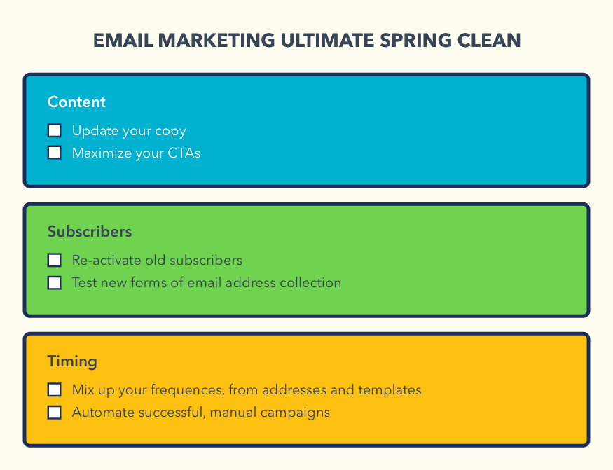 Vero email marketing clean up guide